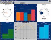 Davis WeatherLink for Vantage Pro, for Windows